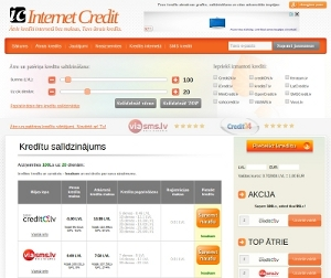 internet_credit_mazs